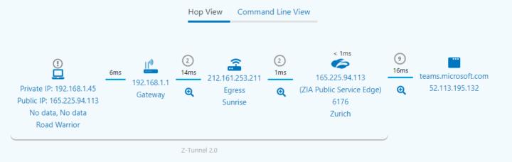 Zscaler Digital Experience - Tunnel 2.0 und 5G